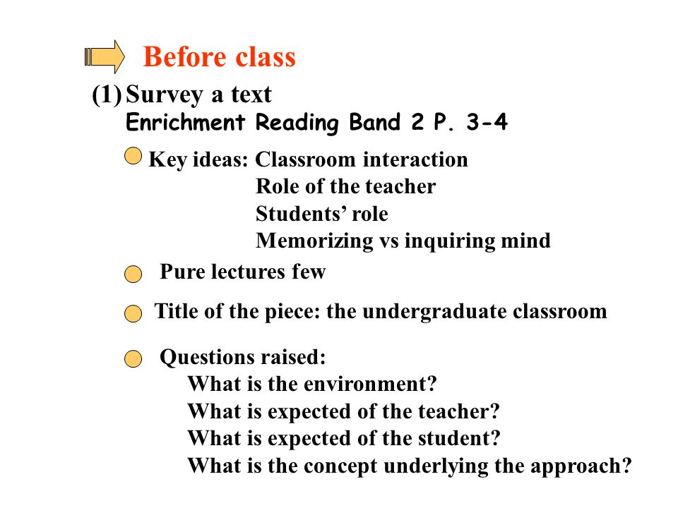 Before class Survey a text Enrichment Reading Band 2 P. 3-4
