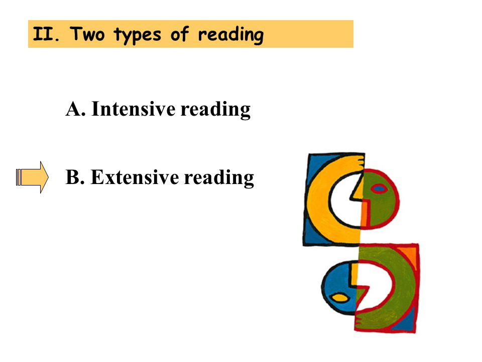 II. Two types of reading A. Intensive reading B. Extensive reading