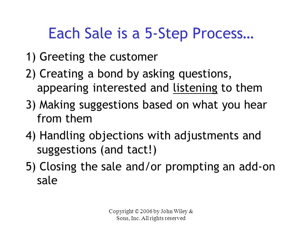 Each Sale is a 5-Step Process…