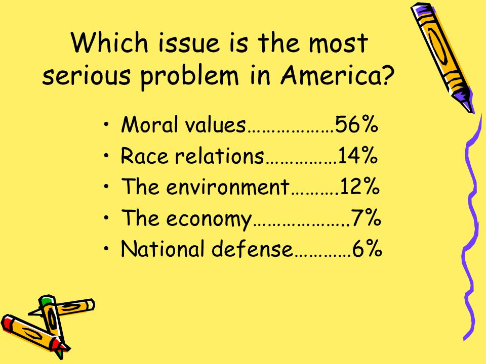 Which issue is the most serious problem in America