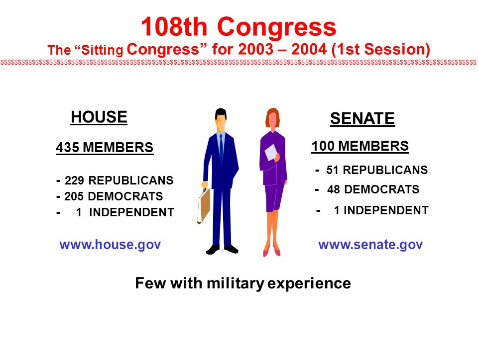 108th Congress The Sitting Congress for 2003 – 2004 (1st Session)
