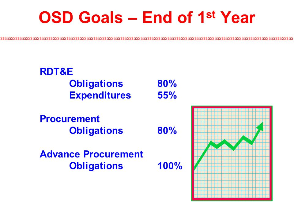 OSD Goals – End of 1st Year