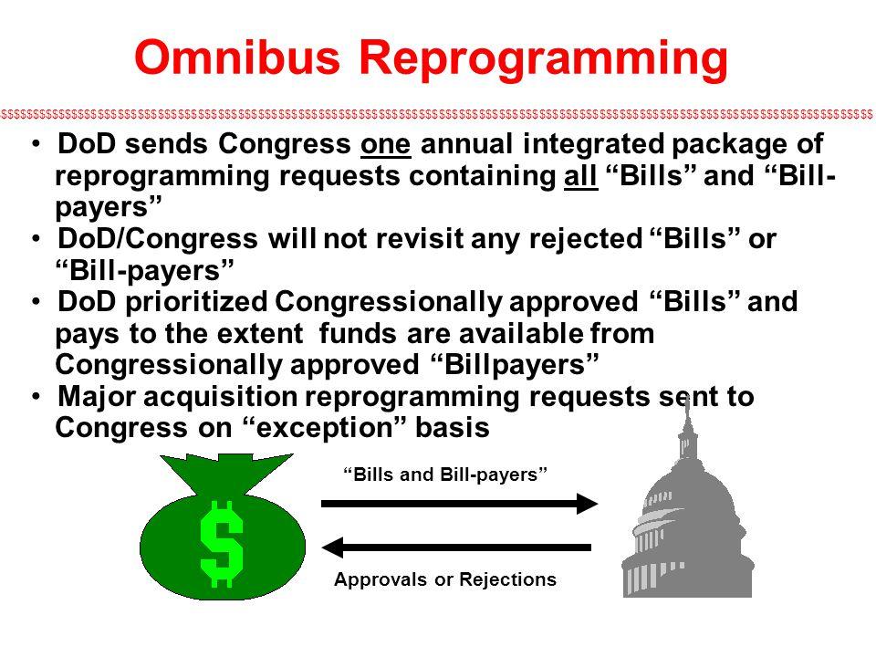 Omnibus Reprogramming