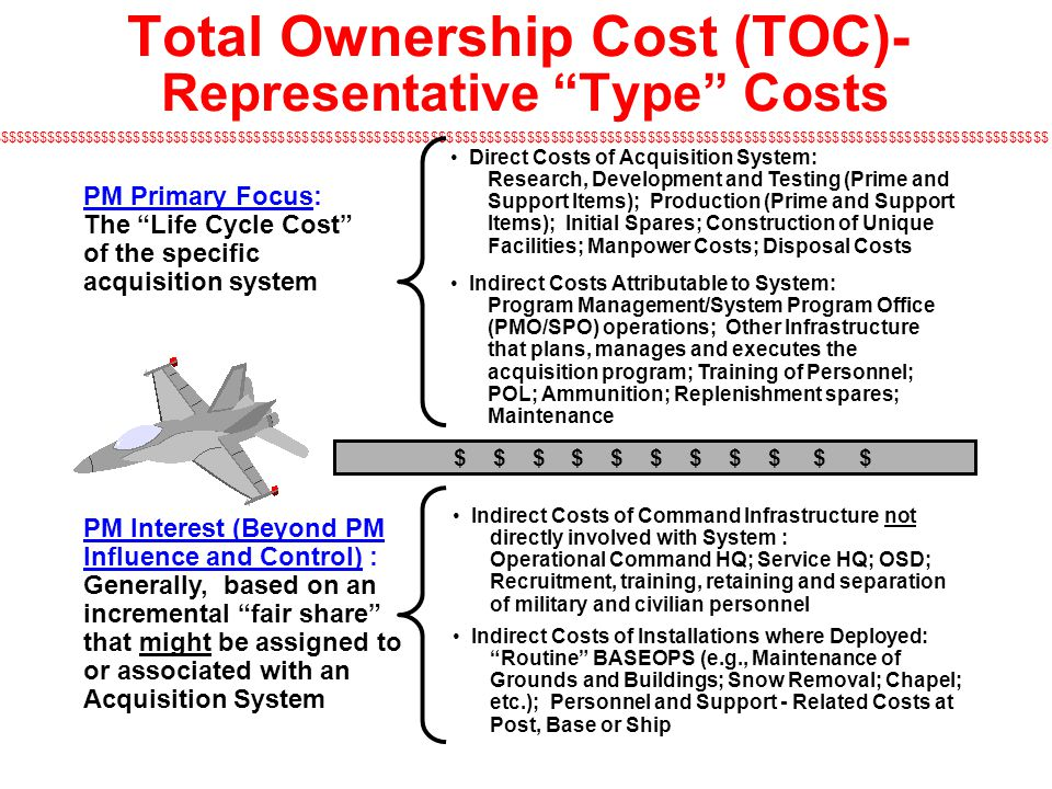 Total Ownership Cost (TOC)- Representative Type Costs
