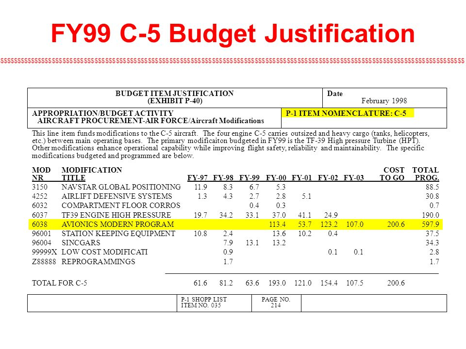 FY99 C-5 Budget Justification