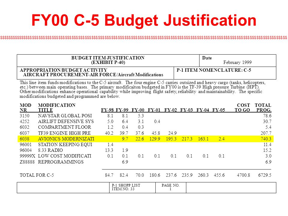 FY00 C-5 Budget Justification