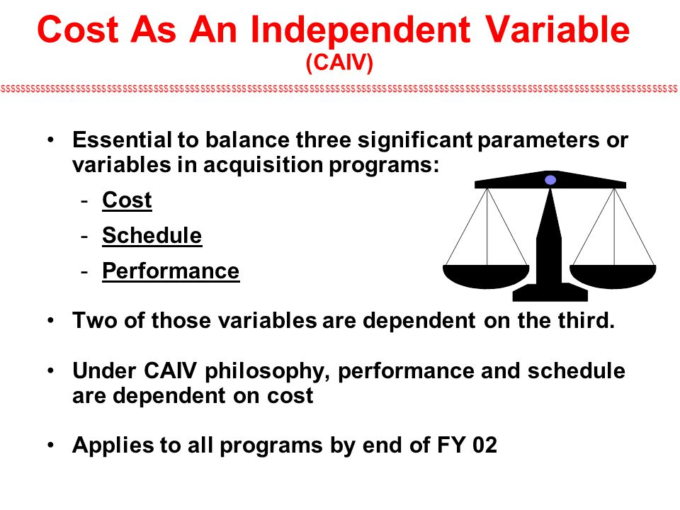 Cost As An Independent Variable (CAIV)