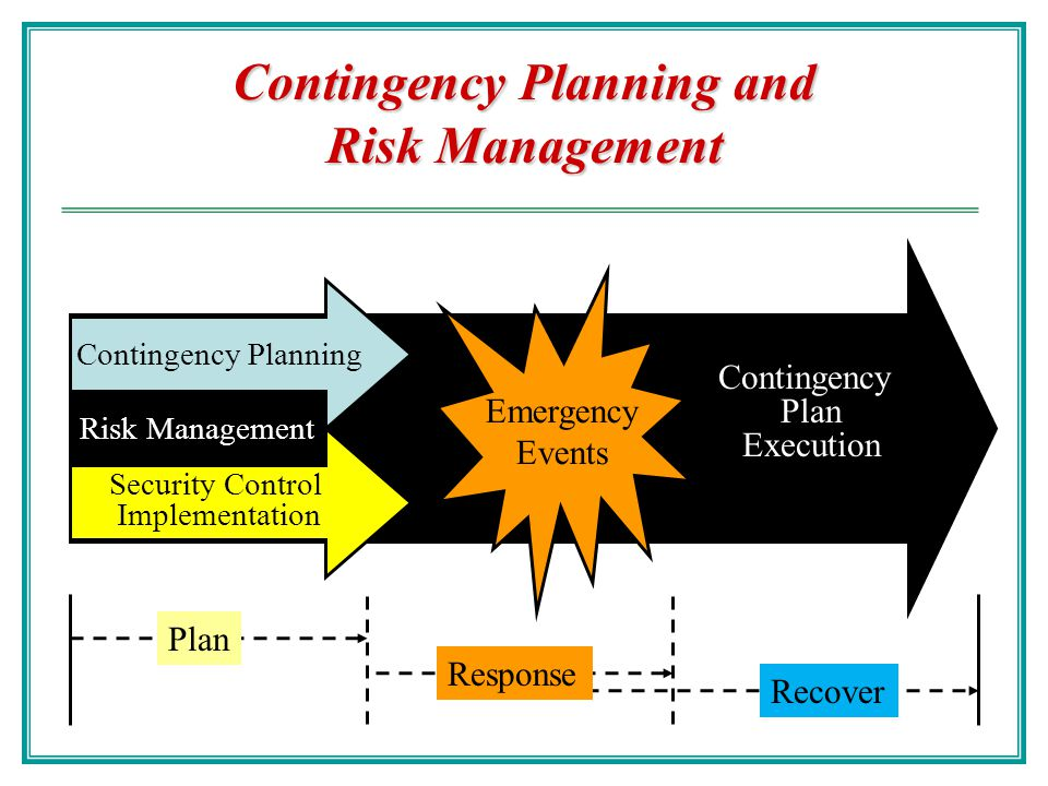 Contingency Planning and Risk Management