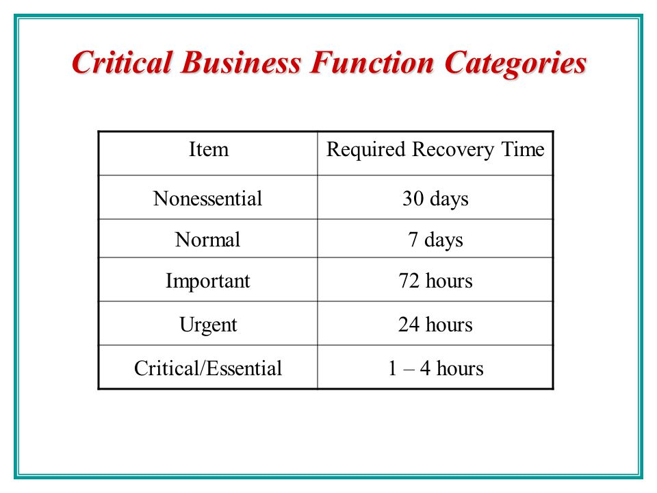 Critical Business Function Categories