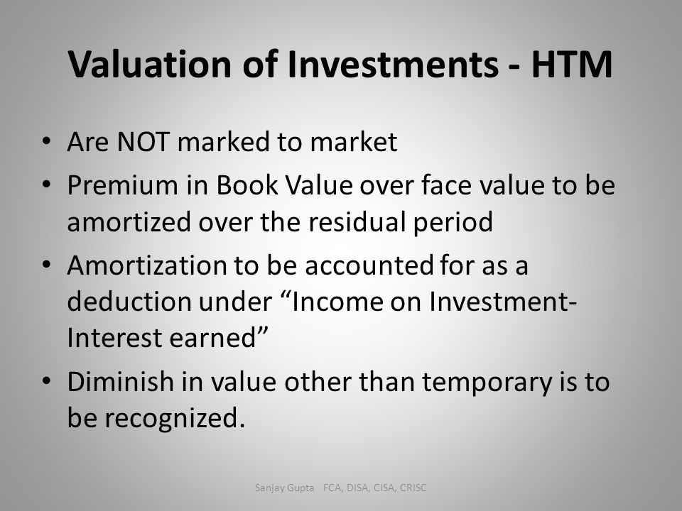 Valuation of Investments - HTM