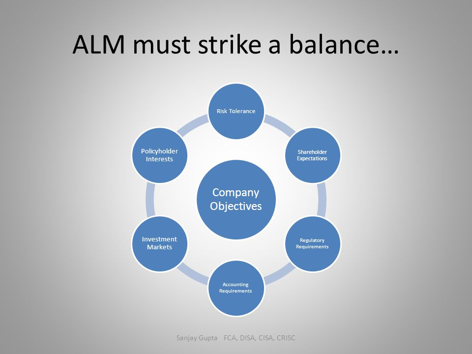 ALM must strike a balance…
