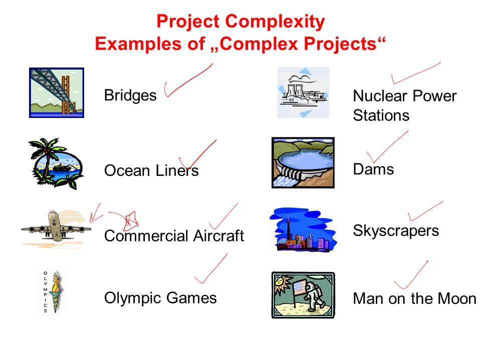 """Project Complexity Examples of """"Complex Projects"""