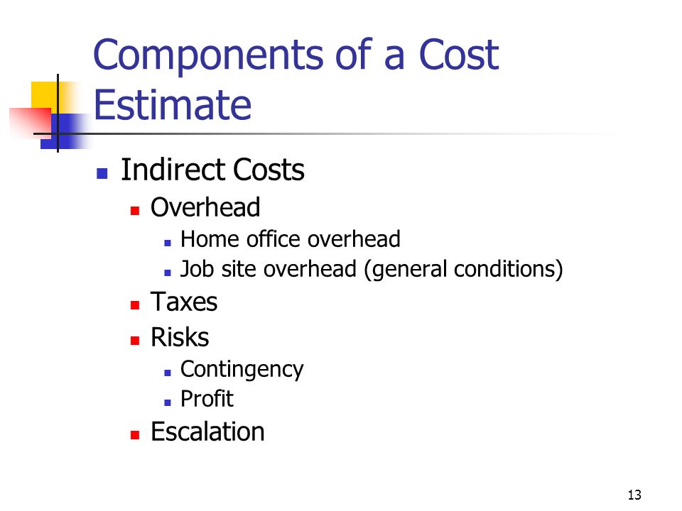 Components of a Cost Estimate