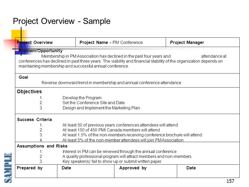 Sample Project Overview - Sample Objectives 1. Develop the Program