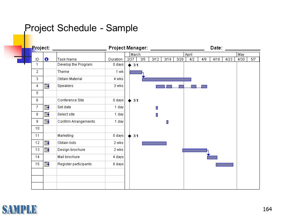 Sample Project Schedule - Sample Project: ____________________