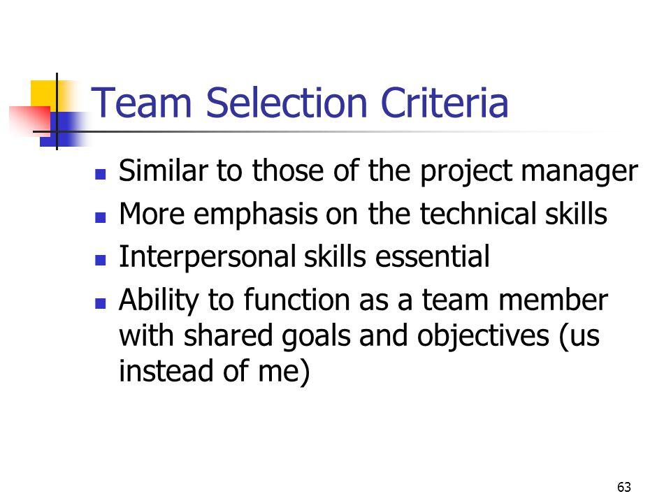Team Selection Criteria