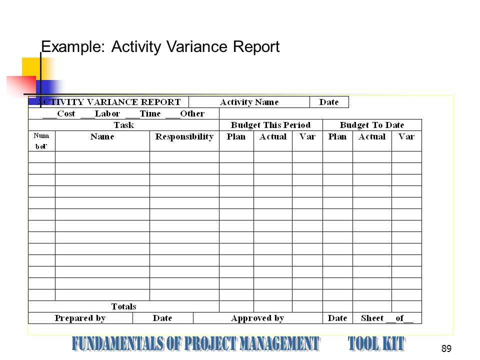 Fundamentals of Project Management - ppt download