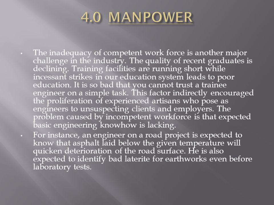 4.0 MANPOWER