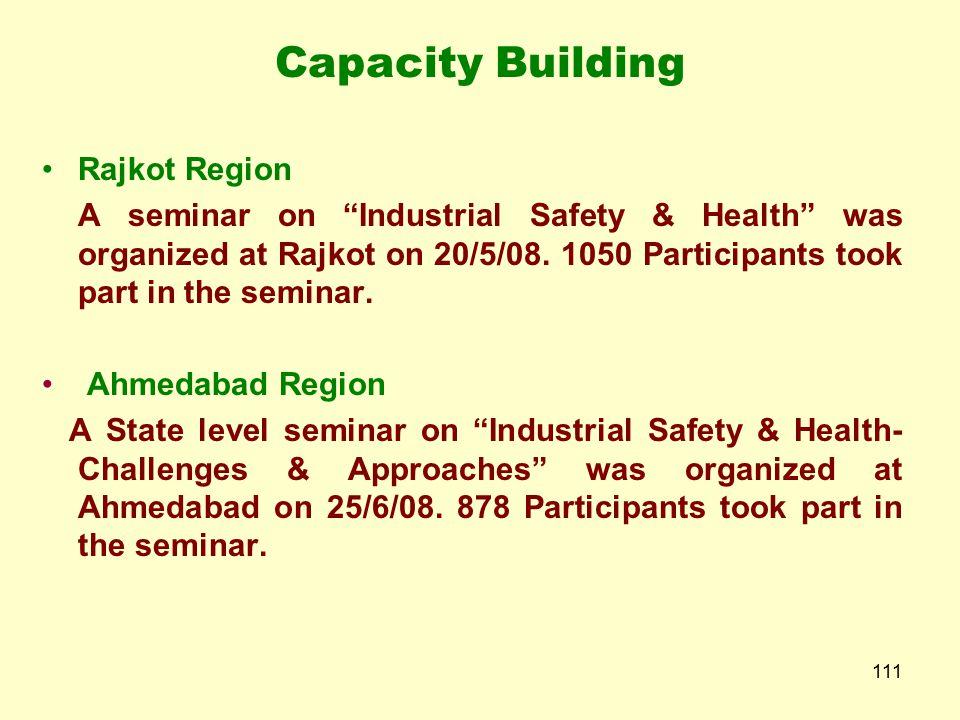 Capacity Building Rajkot Region