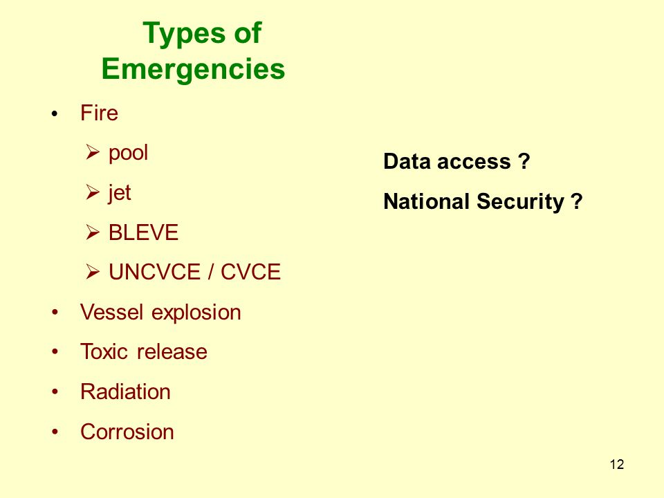 Types of Emergencies pool jet BLEVE UNCVCE / CVCE Vessel explosion