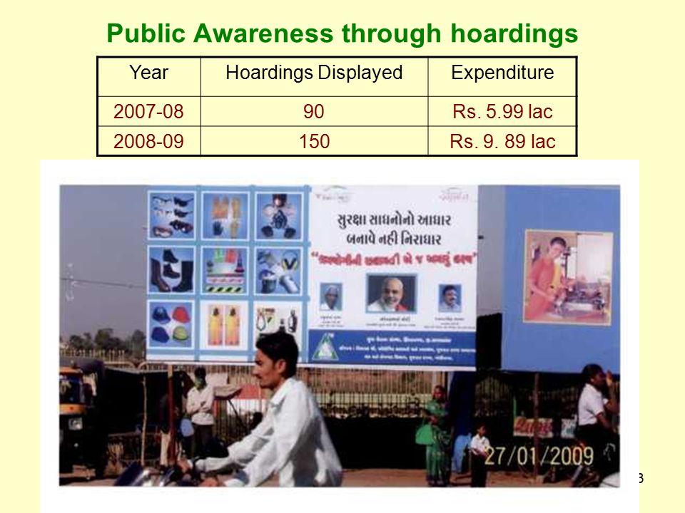 Public Awareness through hoardings