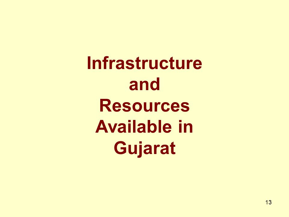 Infrastructure and Resources Available in Gujarat