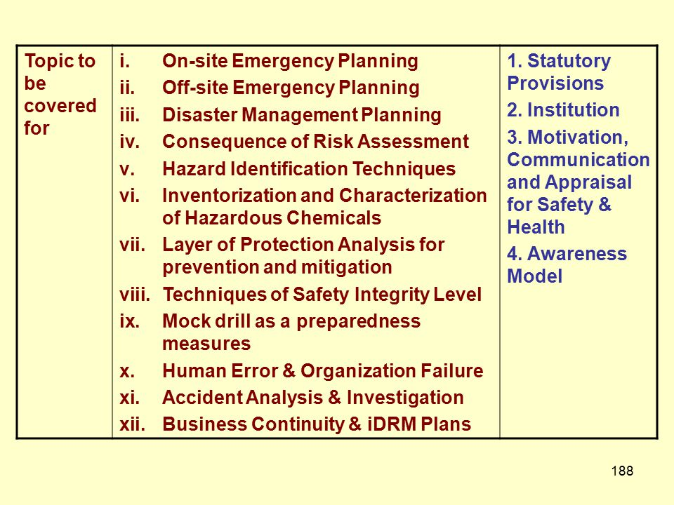 Topic to be covered for On-site Emergency Planning. Off-site Emergency Planning. Disaster Management Planning.