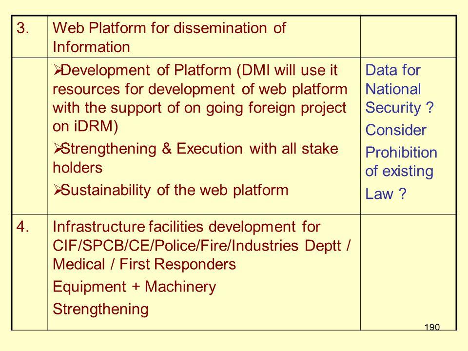 3. Web Platform for dissemination of Information.