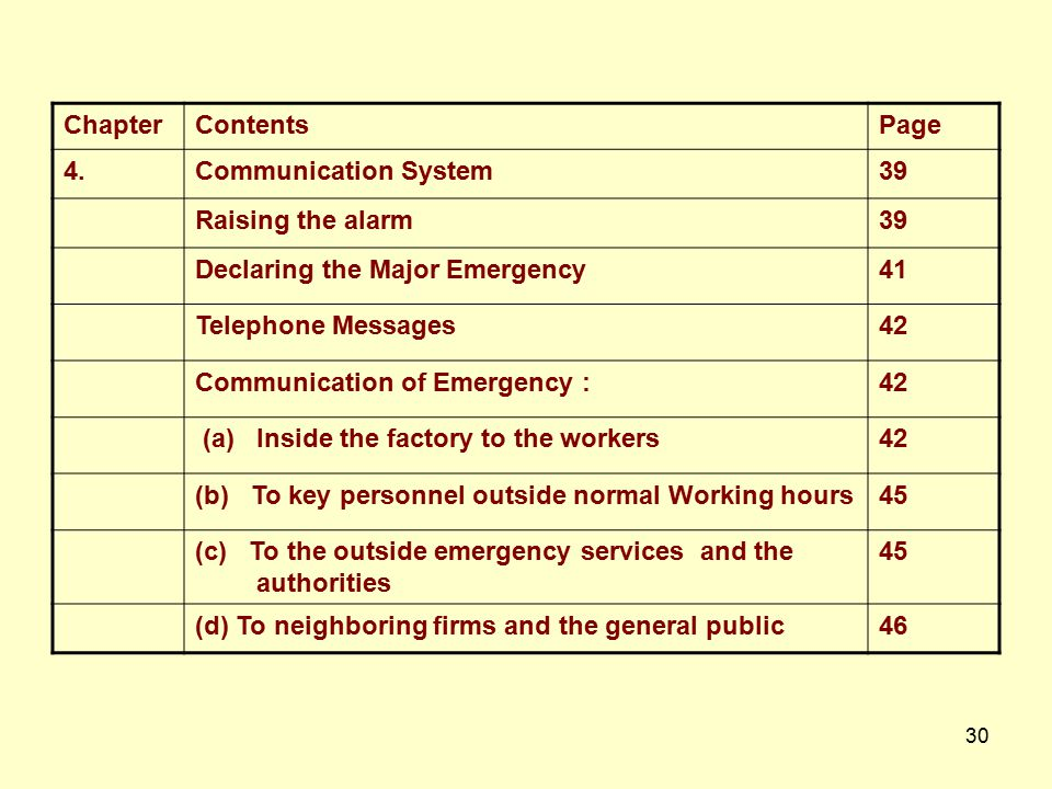 Chapter Contents. Page. 4. Communication System. 39. Raising the alarm. Declaring the Major Emergency.