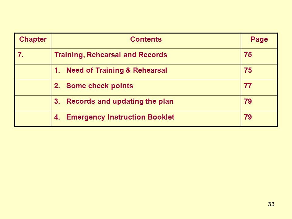 Chapter Contents. Page. 7. Training, Rehearsal and Records. 75. 1. Need of Training & Rehearsal.
