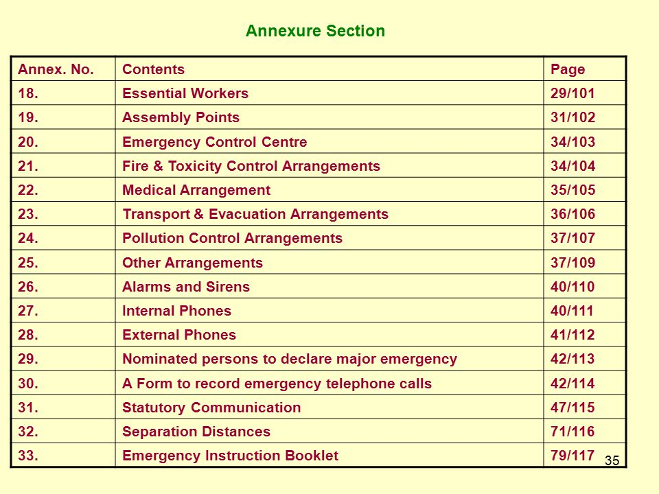 Annexure Section Annex. No. Contents Page 18. Essential Workers 29/101