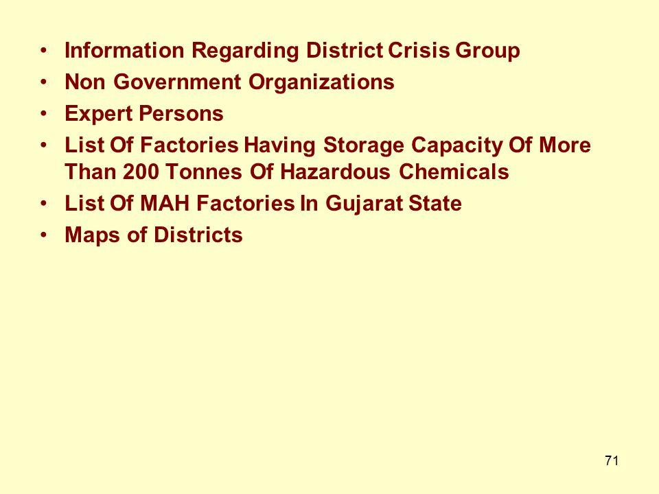Information Regarding District Crisis Group