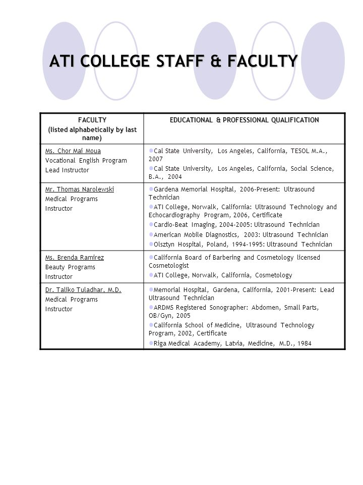 ATI COLLEGE STAFF & FACULTY