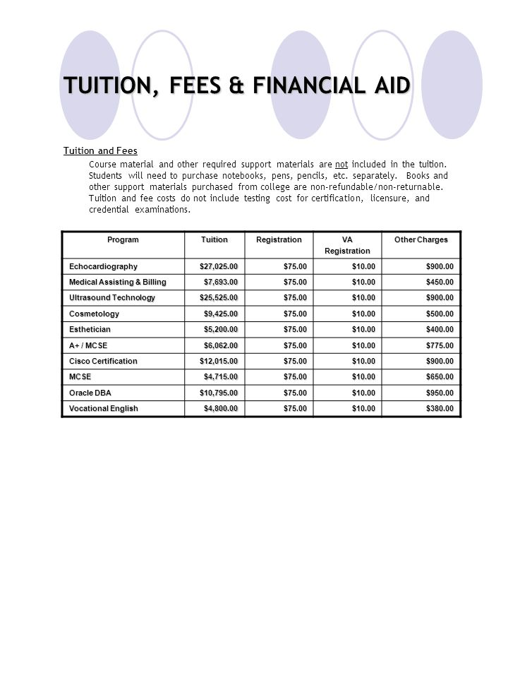 TUITION, FEES & FINANCIAL AID