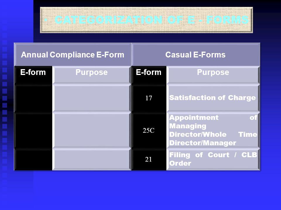 Annual Compliance E-Form