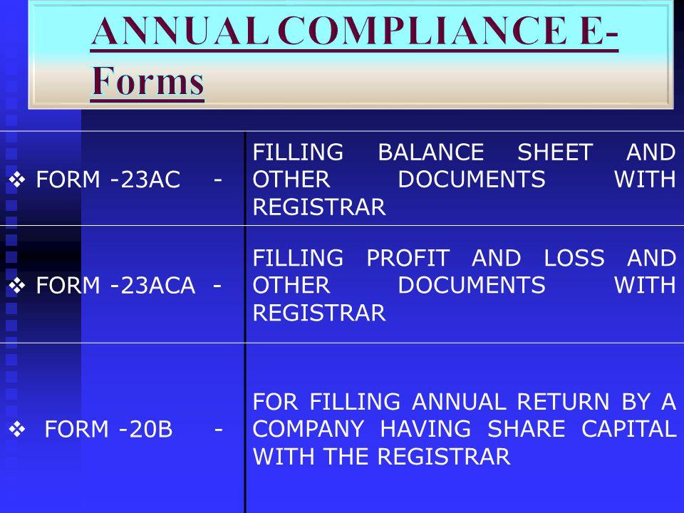 ANNUAL COMPLIANCE E-Forms