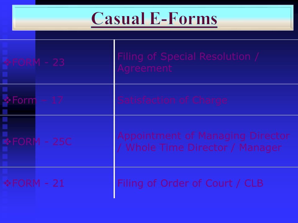 Casual E-Forms FORM - 23 Filing of Special Resolution / Agreement