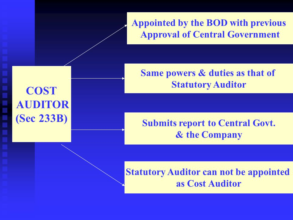 COST AUDITOR (Sec 233B) Appointed by the BOD with previous