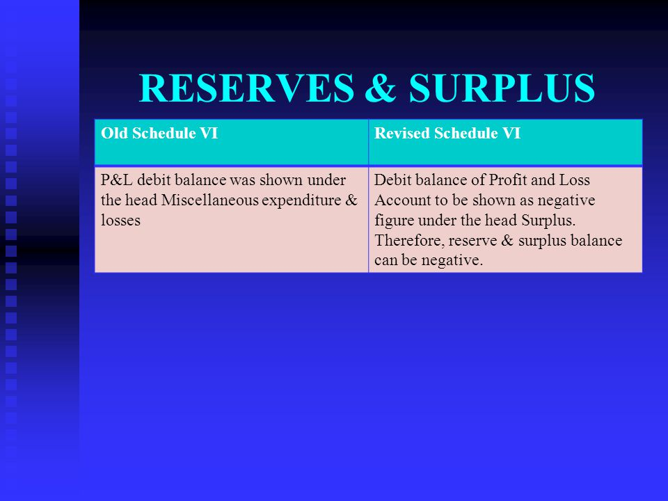 RESERVES & SURPLUS Old Schedule VI Revised Schedule VI