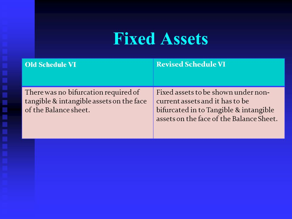 Fixed Assets Old Schedule VI Revised Schedule VI