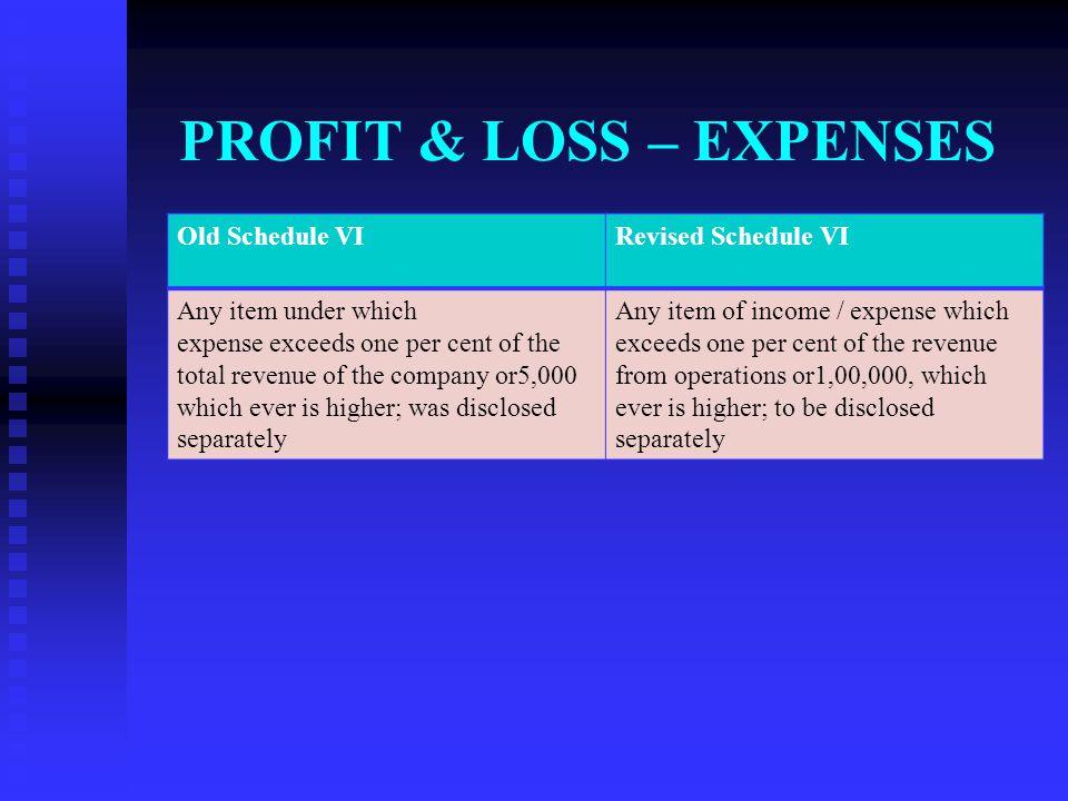 PROFIT & LOSS – EXPENSES