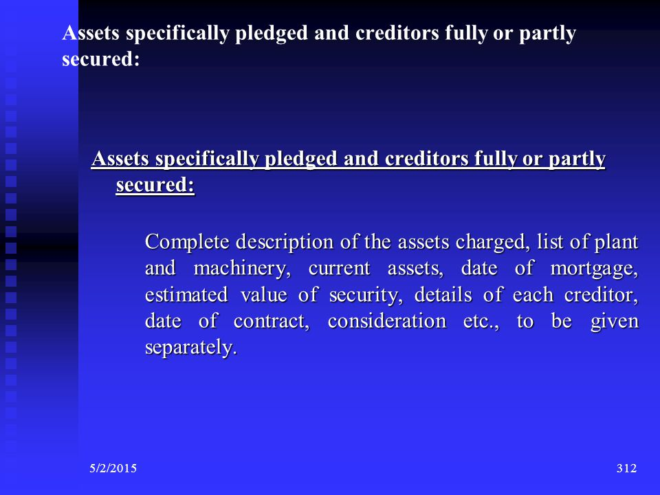 Assets specifically pledged and creditors fully or partly secured:
