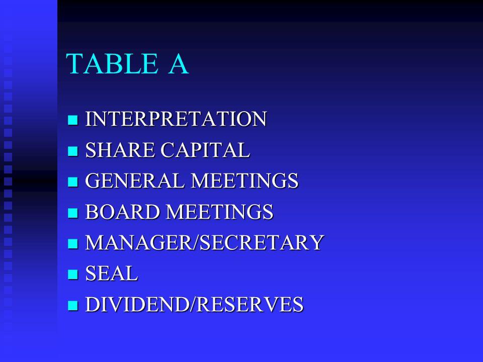 TABLE A INTERPRETATION SHARE CAPITAL GENERAL MEETINGS BOARD MEETINGS