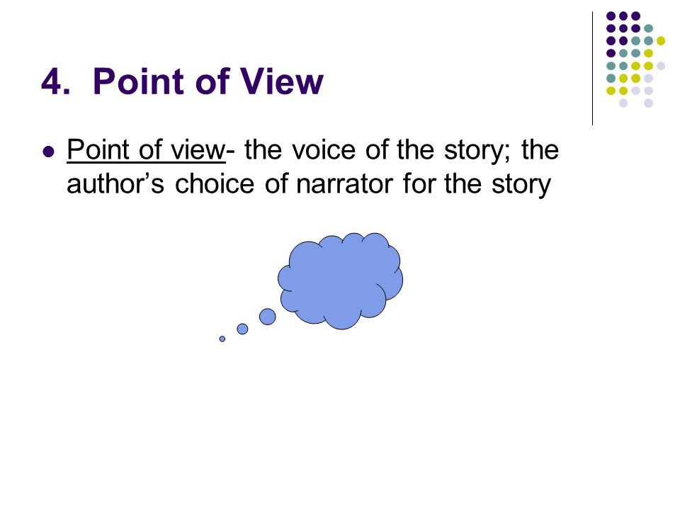 1928 and choices narrative viewpoint