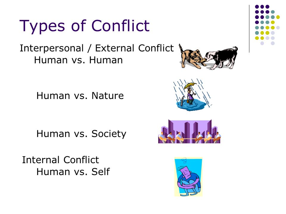Types of Conflict Interpersonal / External Conflict Human vs. Human