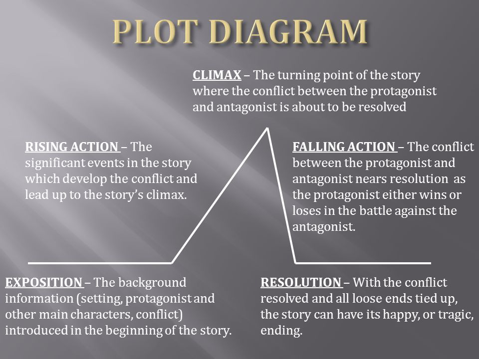 PLOT DIAGRAM CLIMAX – The turning point of the story where the conflict between the protagonist and antagonist is about to be resolved.