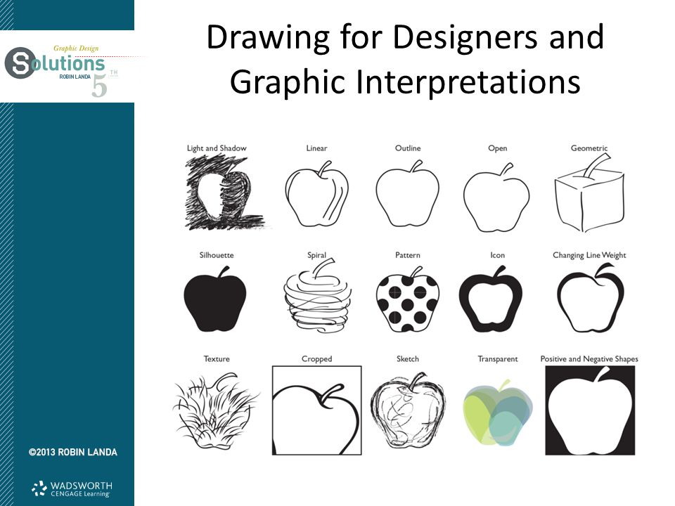 Drawing for Designers and Graphic Interpretations