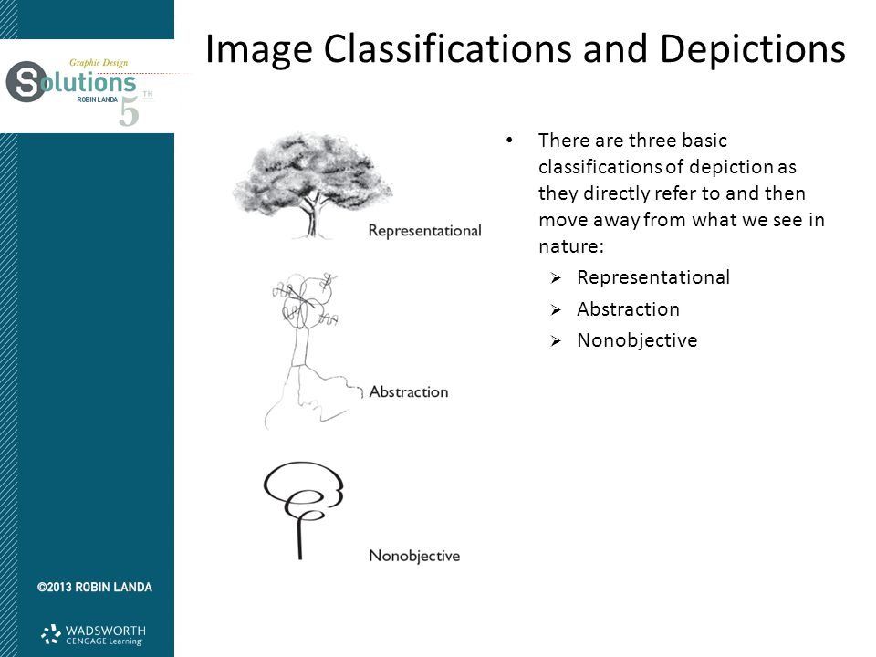 Image Classifications and Depictions