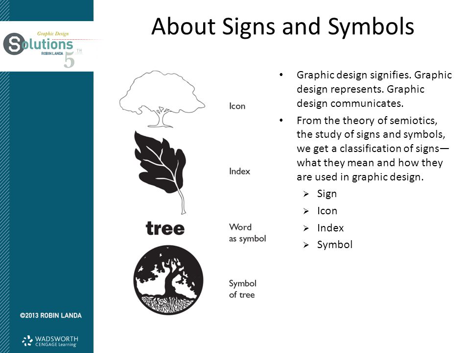 About Signs and Symbols