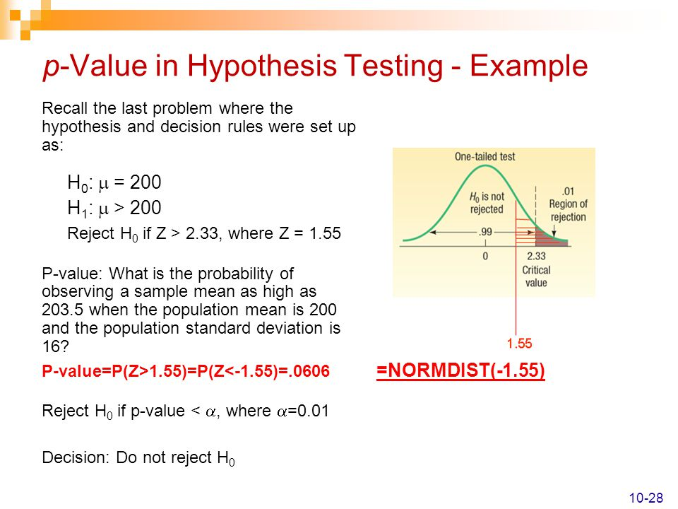 p-Value in Hypothesis Testing - Example